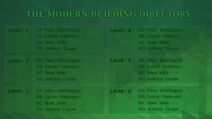Modish Directory Sign (Green)